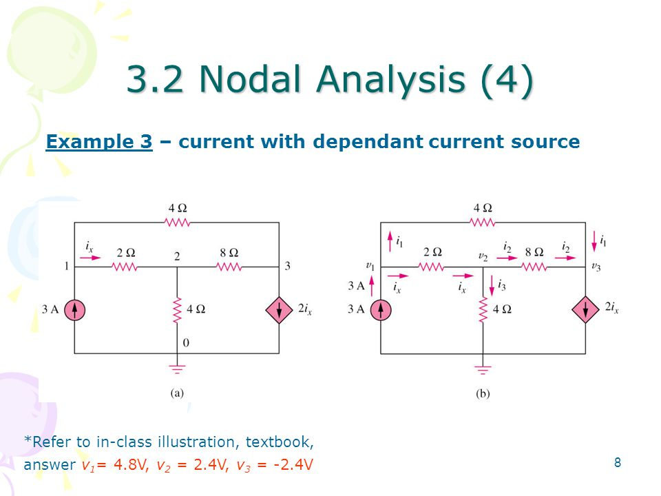 3.2 Nodal Analysis (4) Example 3 – current with dependant current source. *Refer to in-class illustration, textbook,