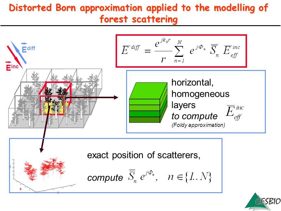horizontal, homogeneous layers
