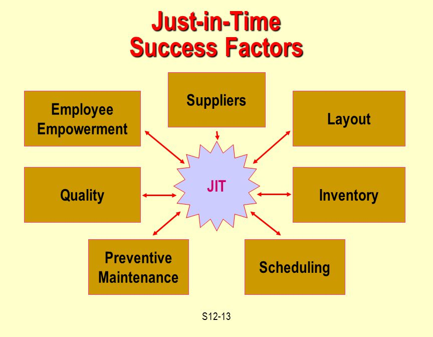 just in time inventory pdf