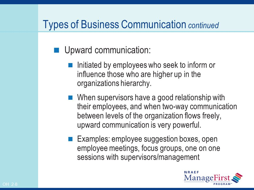 Kinds (Types) of Communication employed by Business Organisations