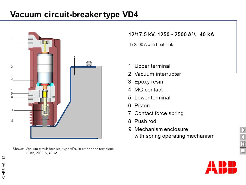 Vacuum circuit breaker high duty vd ppt video online