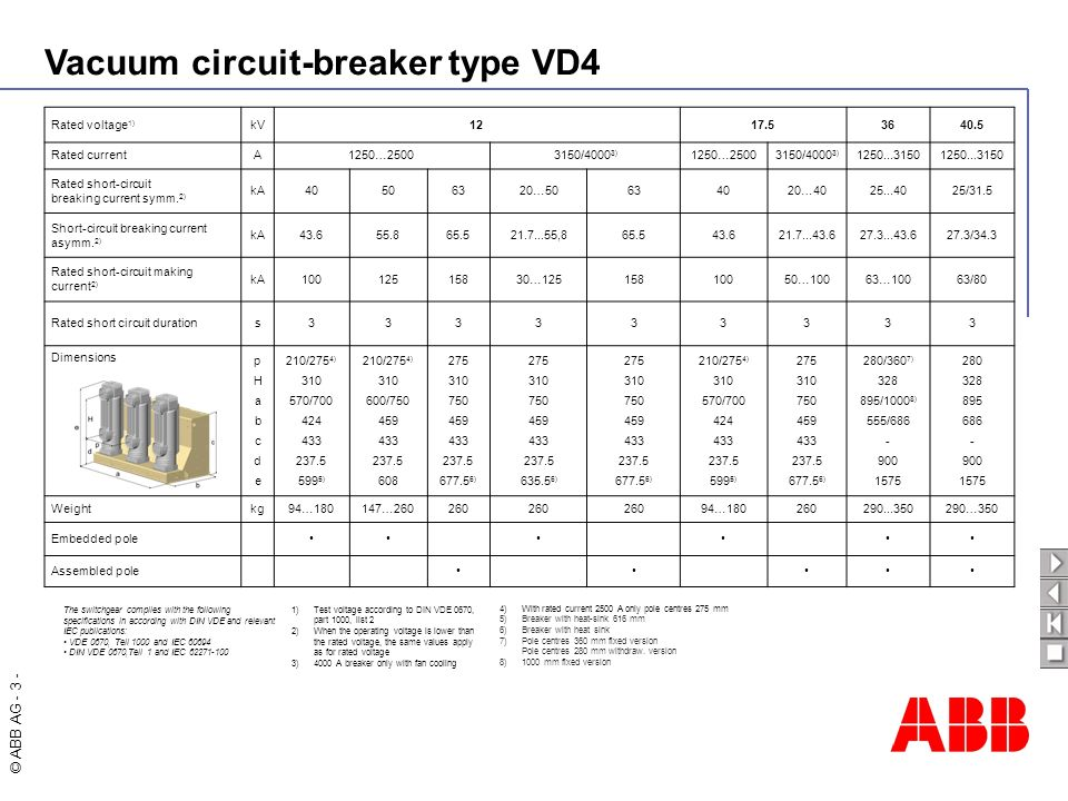 Rated short-circuit breaking current symm.2) kA …50 20…40