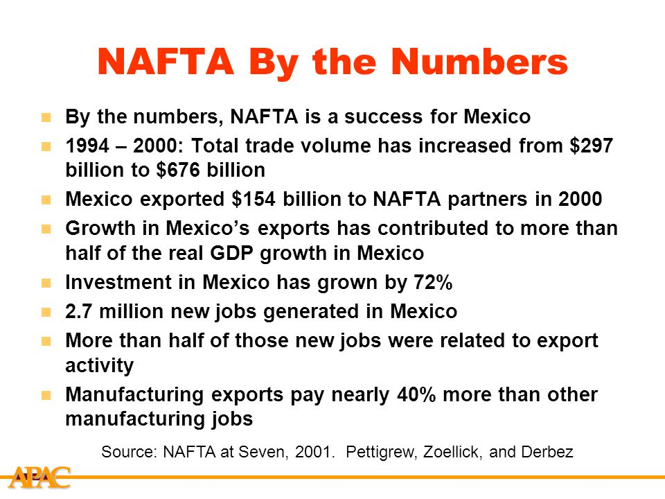 an analysis of nafta in 1994 No responsibility for them should be attributed to the bank of canada august 1994 the implications of the fta and nafta for canada and mexico by william rwhite ment (fta) and the north american free trade agreement (nafta) for canada and mexico while it 1980s, also complicates analysis nevertheless.