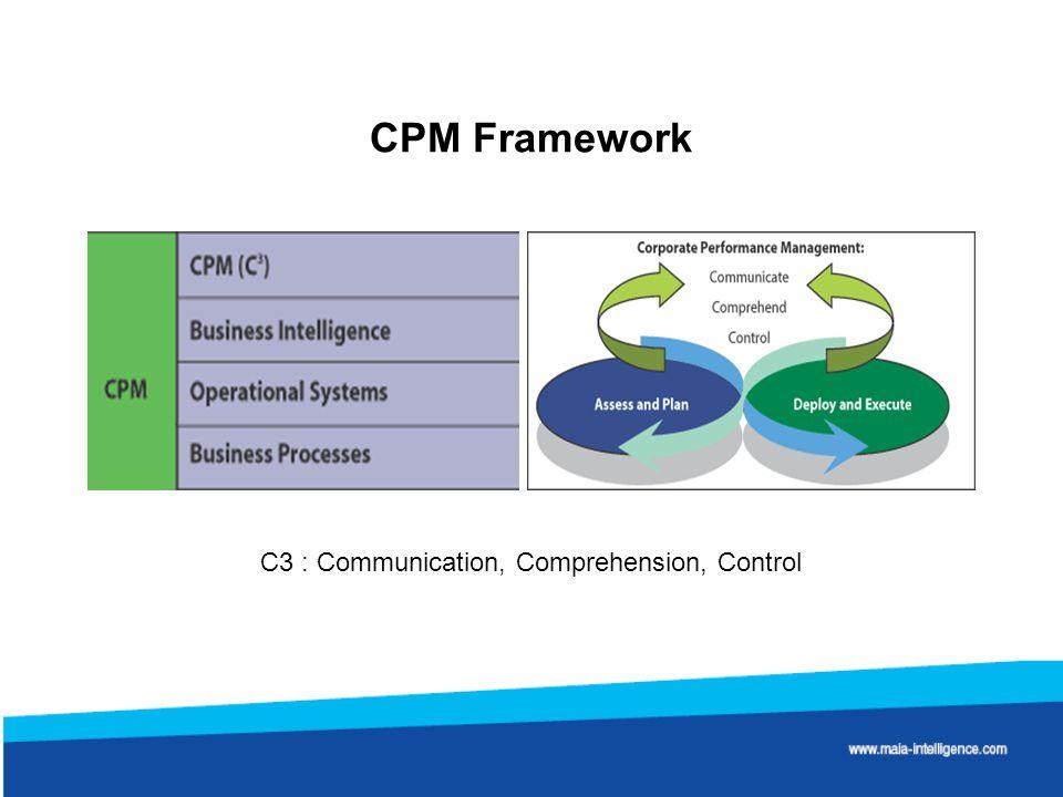 Corporate Performance Management Cpm Kpi Key Performance
