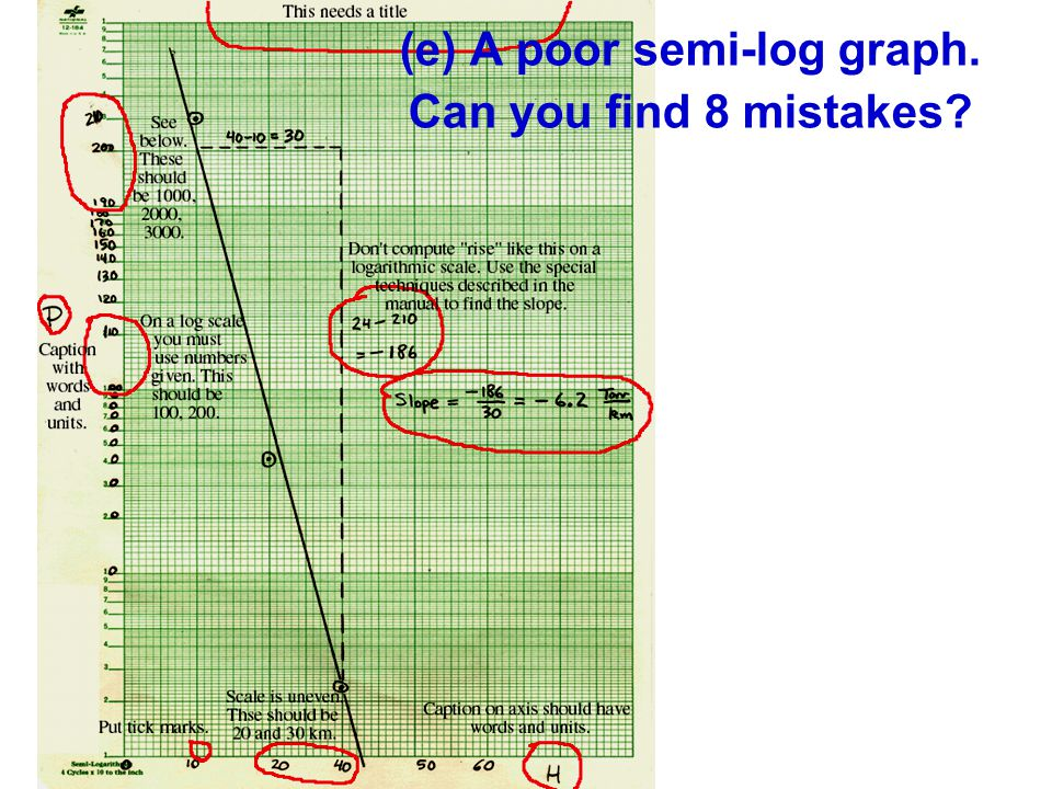 Part 1 - Uncertainties & Error Propagation (不準確度和誤差傳遞