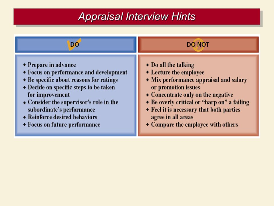 Appraisal Interview Hints