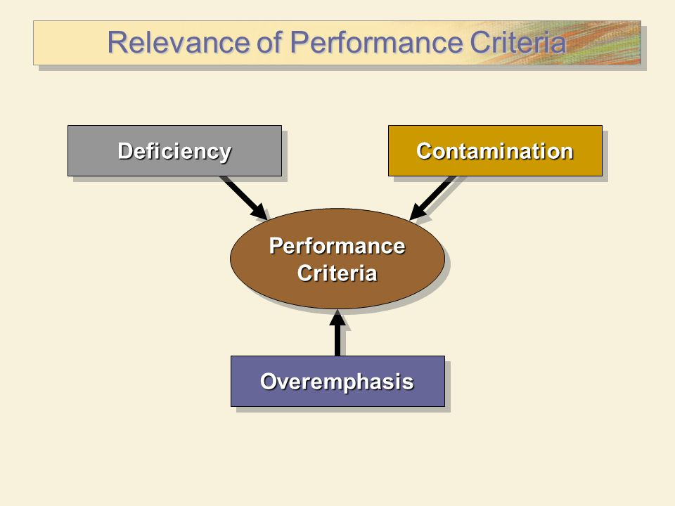 Relevance of Performance Criteria