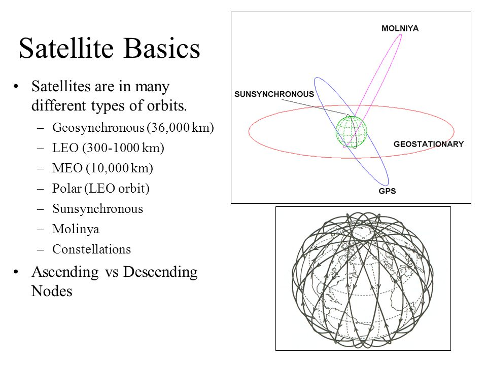 Satellite Basics Satellites are in many different types of orbits.