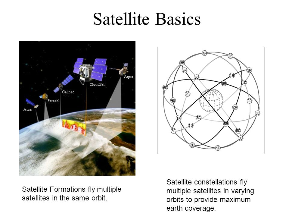 Satellite Basics Satellite constellations fly multiple satellites in varying orbits to provide maximum earth coverage.