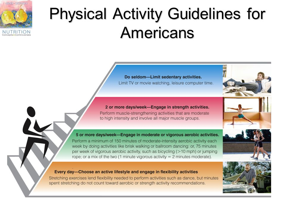 physical activity guidelines for americans