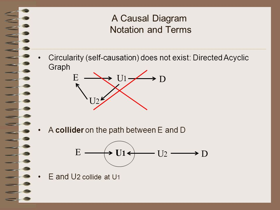 causal diagram dag causal loop diagram causal diagrams for epidemiological research - ppt video ... #7