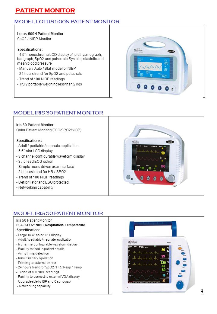 Battery Monitoring App User Interface : Ent unit and accessories ppt video online download