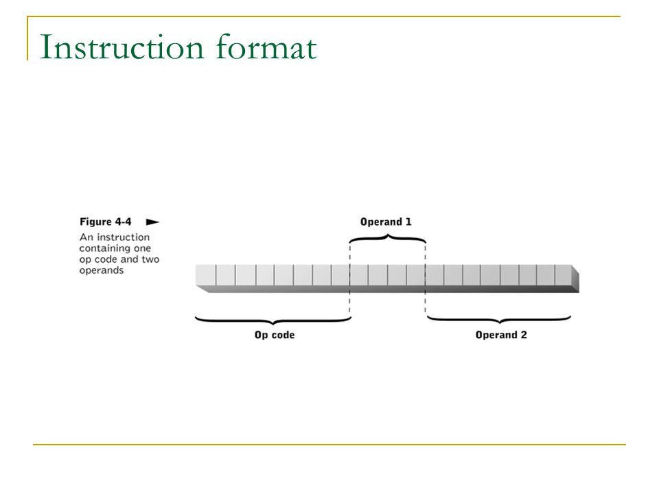 Instruction format Based on this instruction format calculate how many instructions are possible