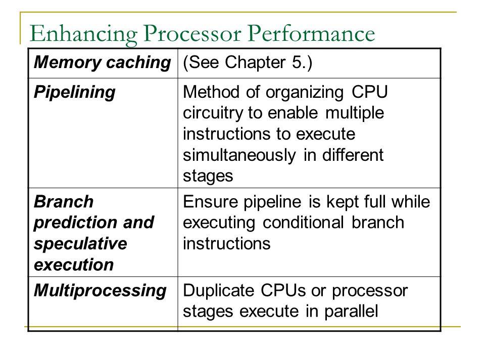 Enhancing Processor Performance
