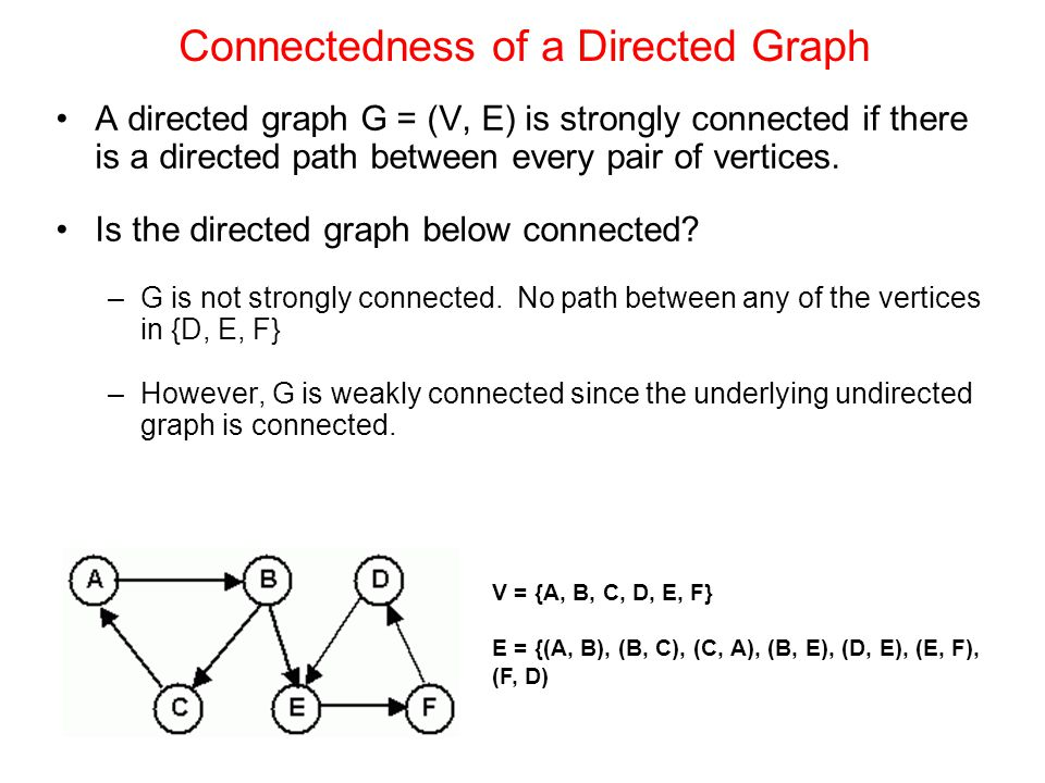 how to detect a cycle in a directed graph