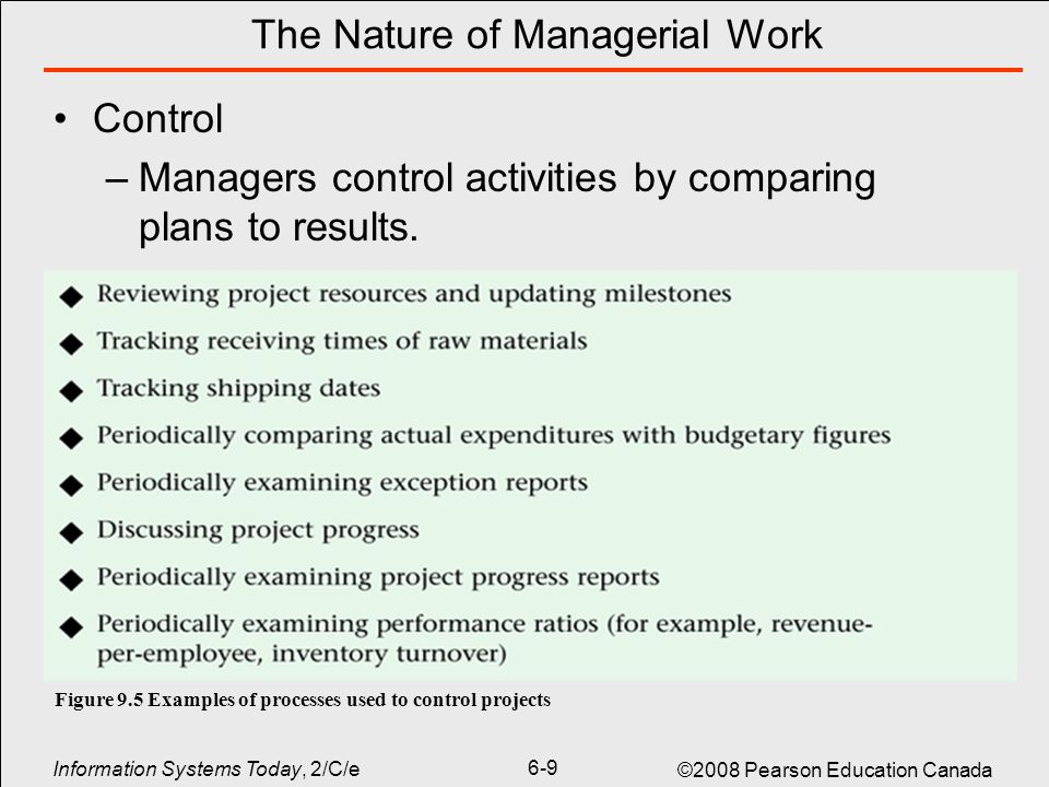 the nature of managerial work Get this from a library the nature of managerial work [henry mintzberg] -- an overview of significant research into the roles and working characteristics of.