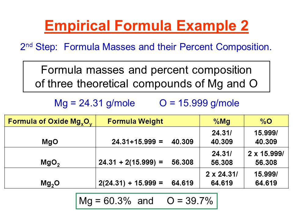 percentage composition mass magnesium oxide Percentage composition by mass of magnesium oxide 1444 words may 15th,  2005 6 pages abstract: the purpose of this lab was to test the law of definite.