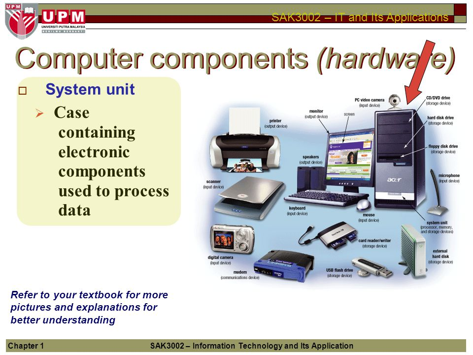 Computer components (hardware)