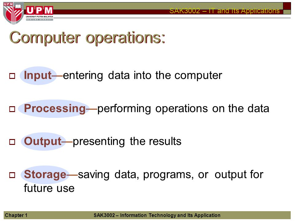 Computer operations: Input—entering data into the computer