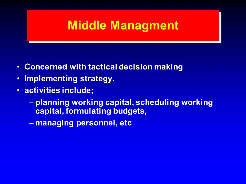 Middle Term Planning : Mis definition a computer based system that makes