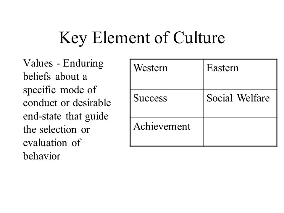 Key Elements of an Agile Culture