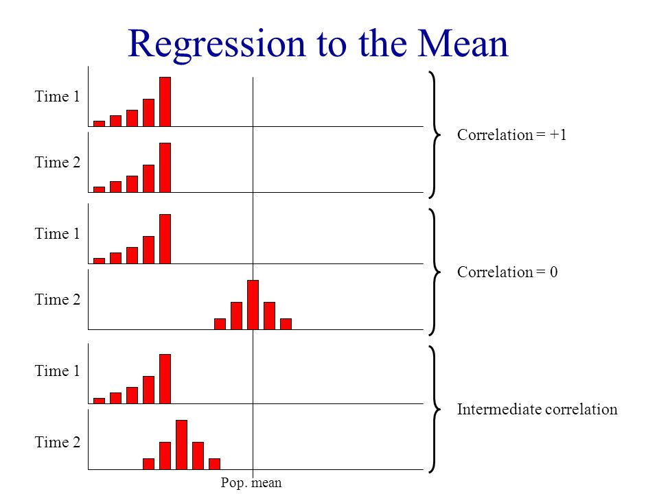how to avoid regression to the mean