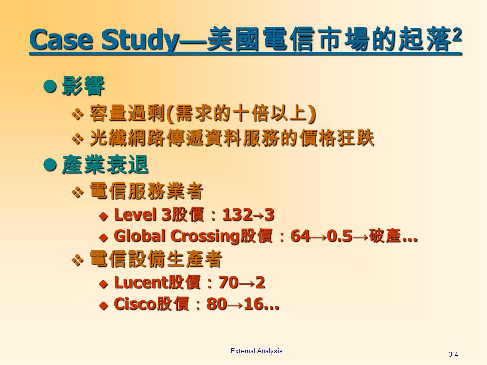 Case Study1 Drams市場的暴起 1993年136億美金 1994年231億美金 1995年550億美金 原因 Pc市場成長 Ppt Download