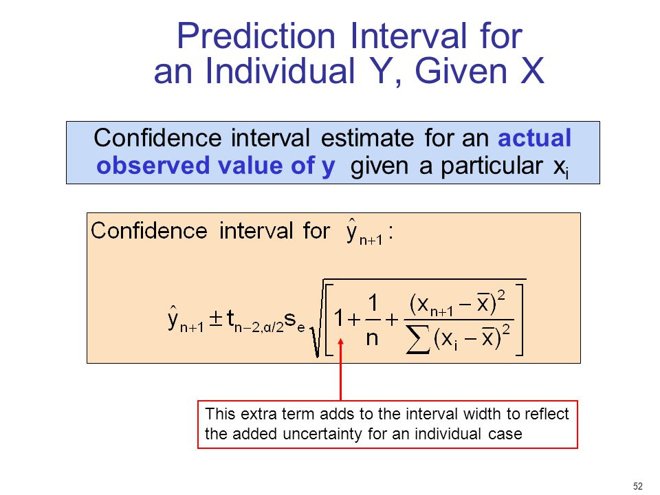 Prediction Interval for an Individual Y, Given X