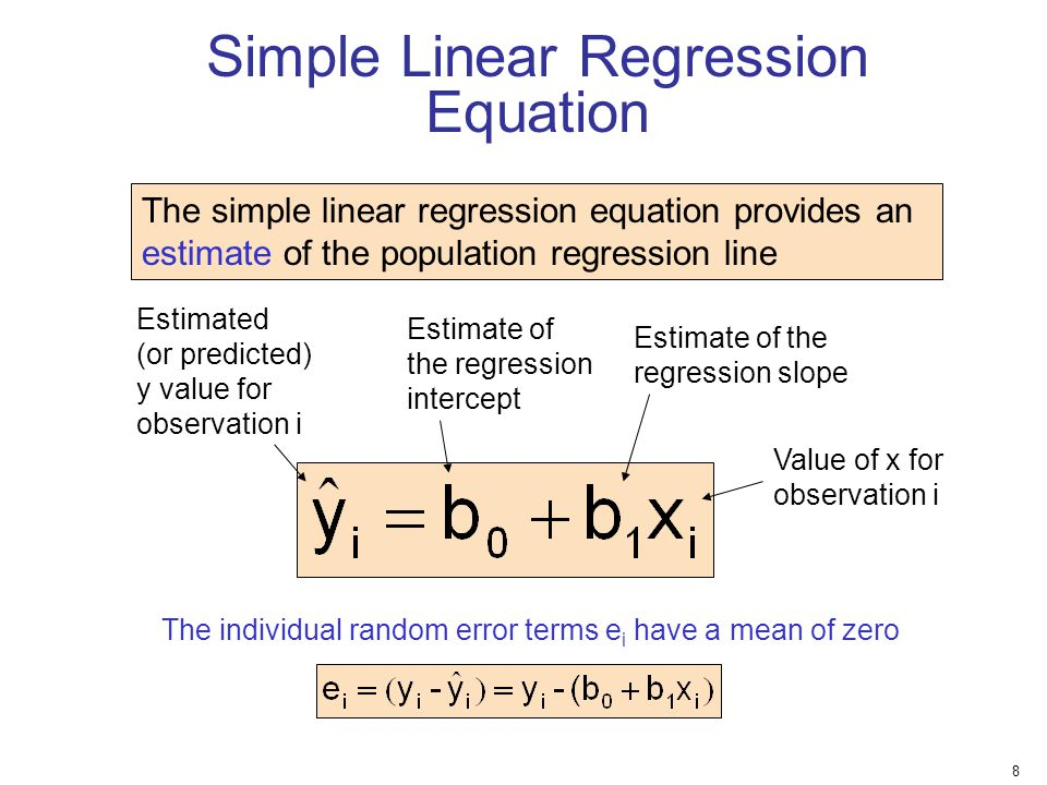 Regression Slope: Confidence Interval