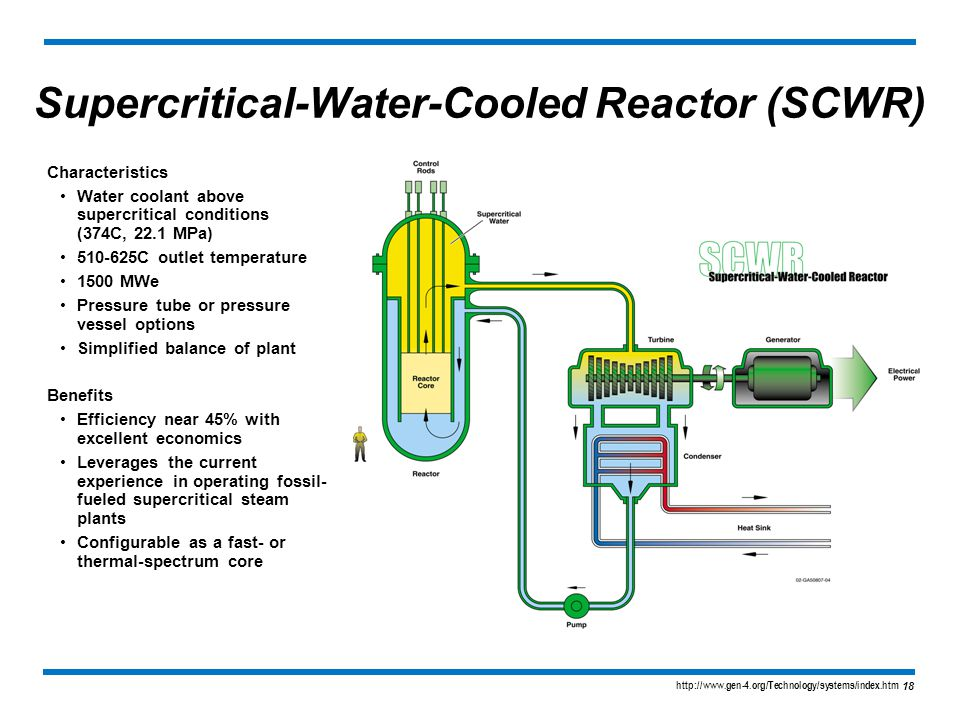 high temperature gas cooled reactor pdf