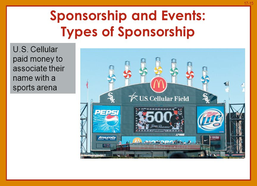 types of sports sponsorship marketing essay Marketing executives should evaluate cost per reach—the number of people exposed to the sponsorship in person as well as through media such as tv, radio, and print— on a quarterly basis using data from internal sources or the sponsorship agency.