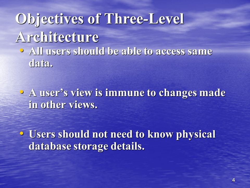 Objectives of Three-Level Architecture