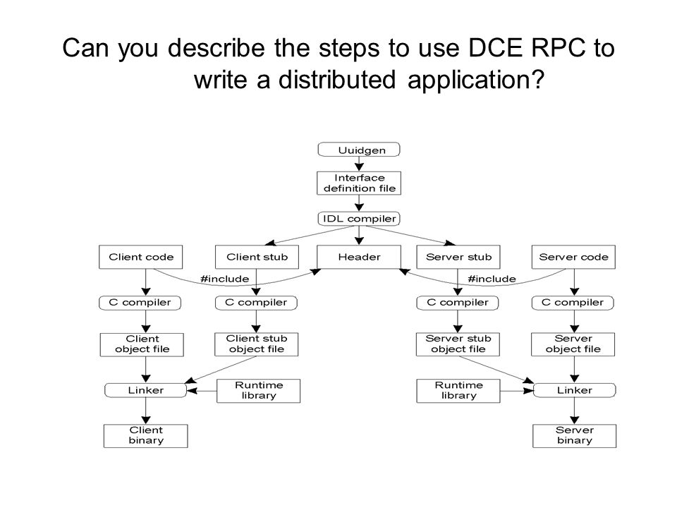 Can you describe the steps to use DCE RPC to write a distributed application