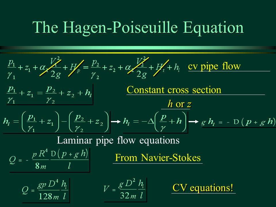 The Hagen-Poiseuille Equation