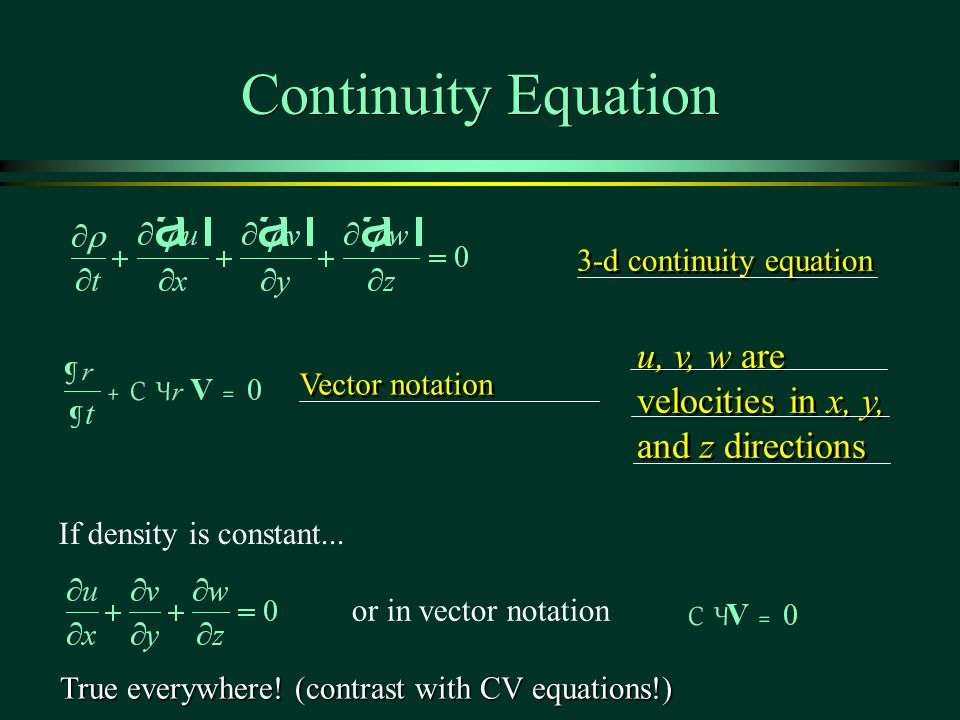 Continuity Equation u, v, w are velocities in x, y, and z directions