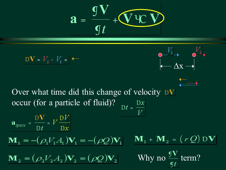 Dx Over what time did this change of velocity occur (for a particle of fluid) Why no term