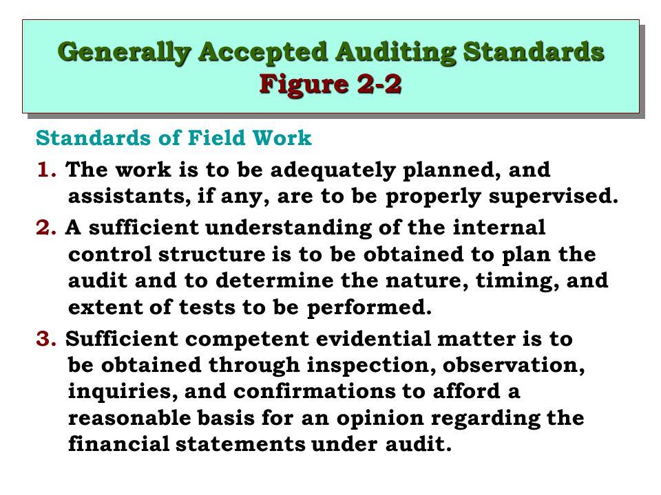 Generally Accepted Auditing Standards Figure 2-2