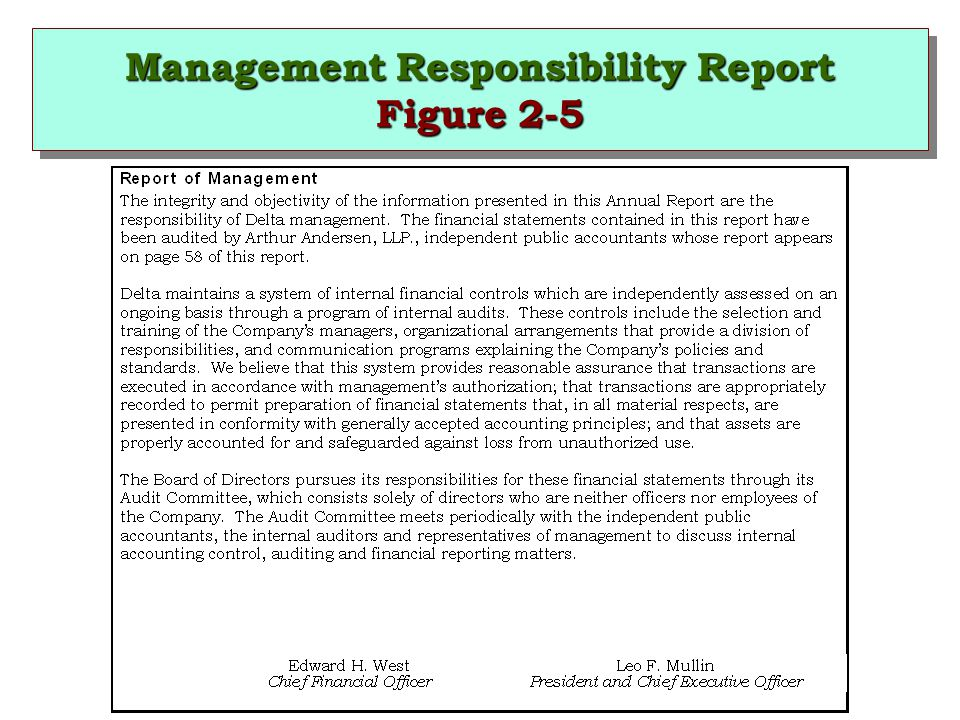 Management Responsibility Report Figure 2-5