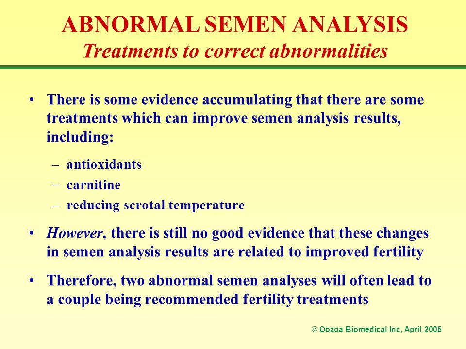 Semen Analysis & Sperm Analysis - Dr Malpani