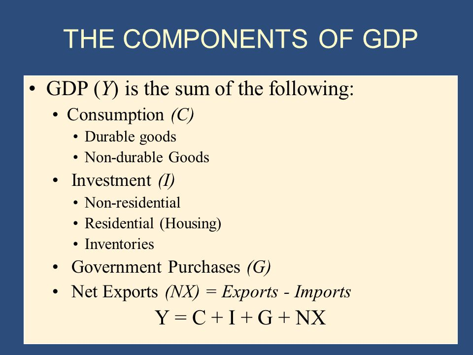 THE COMPONENTS OF GDP GDP (Y) is the sum of the following: