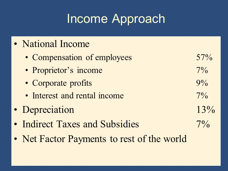 Income Approach National Income Depreciation 13%