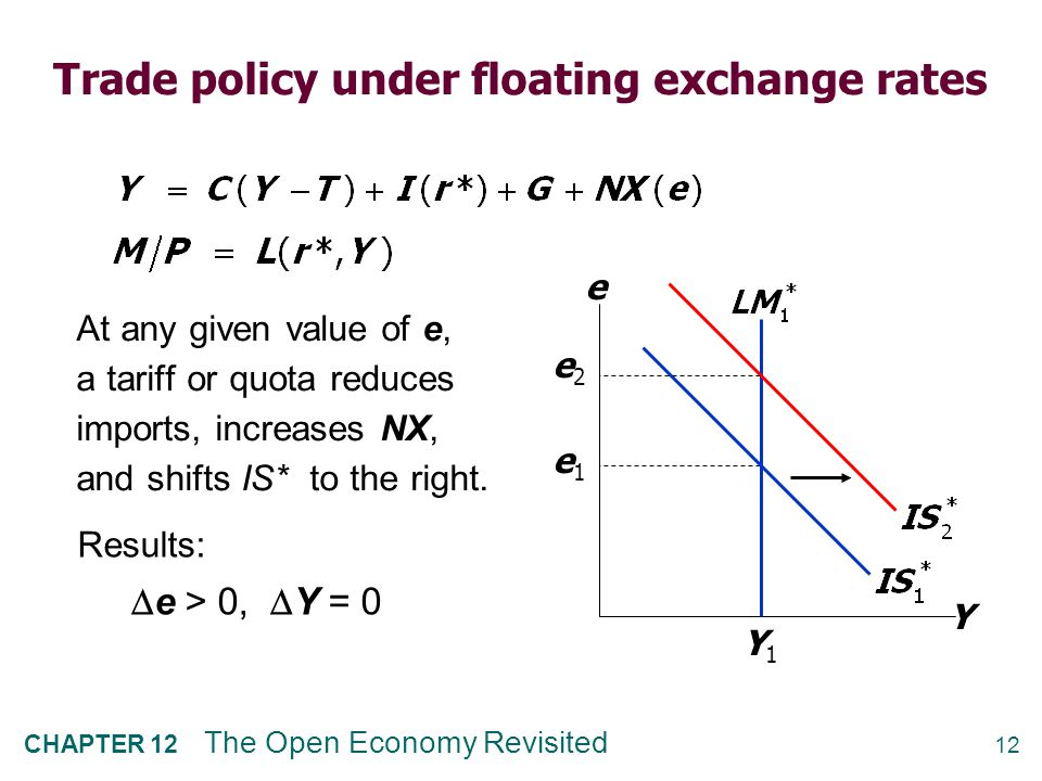 Lessons about trade policy