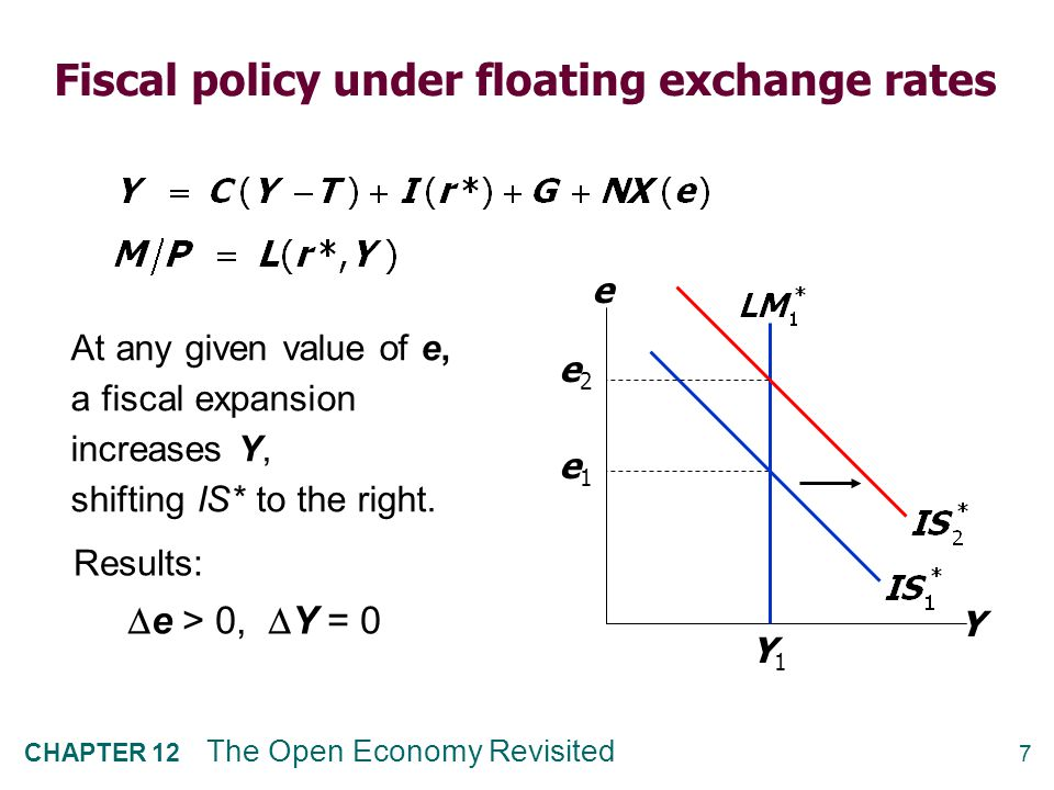 Lessons about fiscal policy