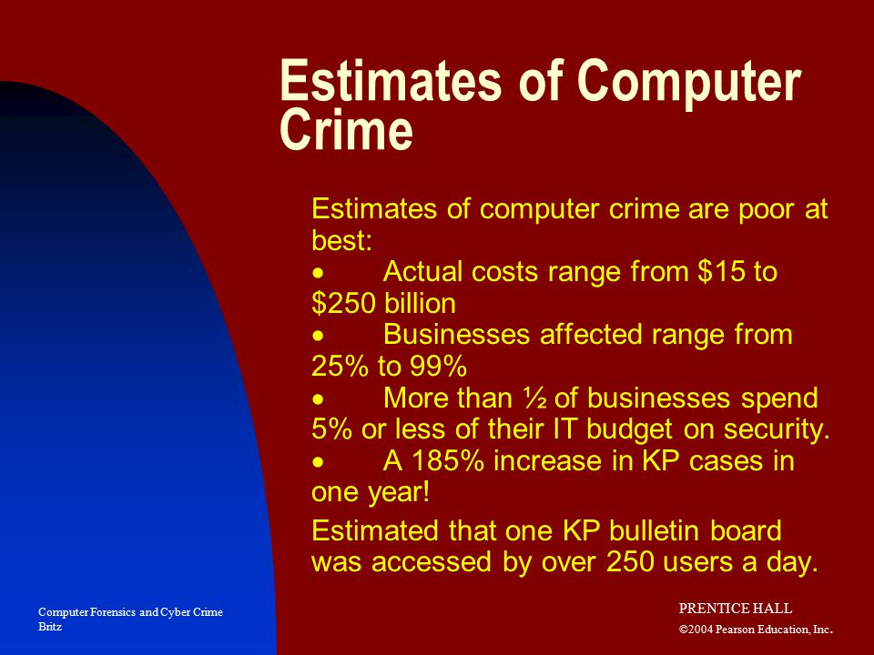 the negative effects of computer crime on business Are computers good for children the effects of home although an enormous literature explores the effects of computer use such as truancy and crime.