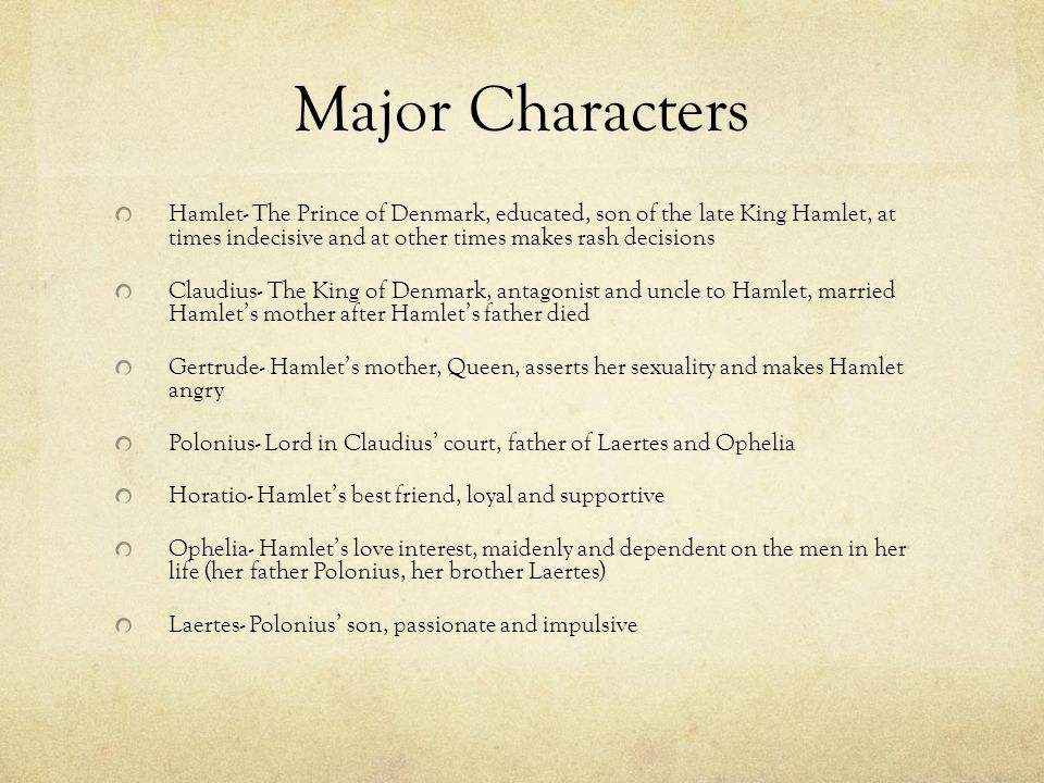 who are the characters in hamlet