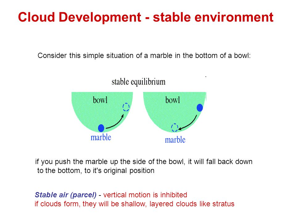 METR125: Cloud Microphysics – Nucleation of water vapor ...