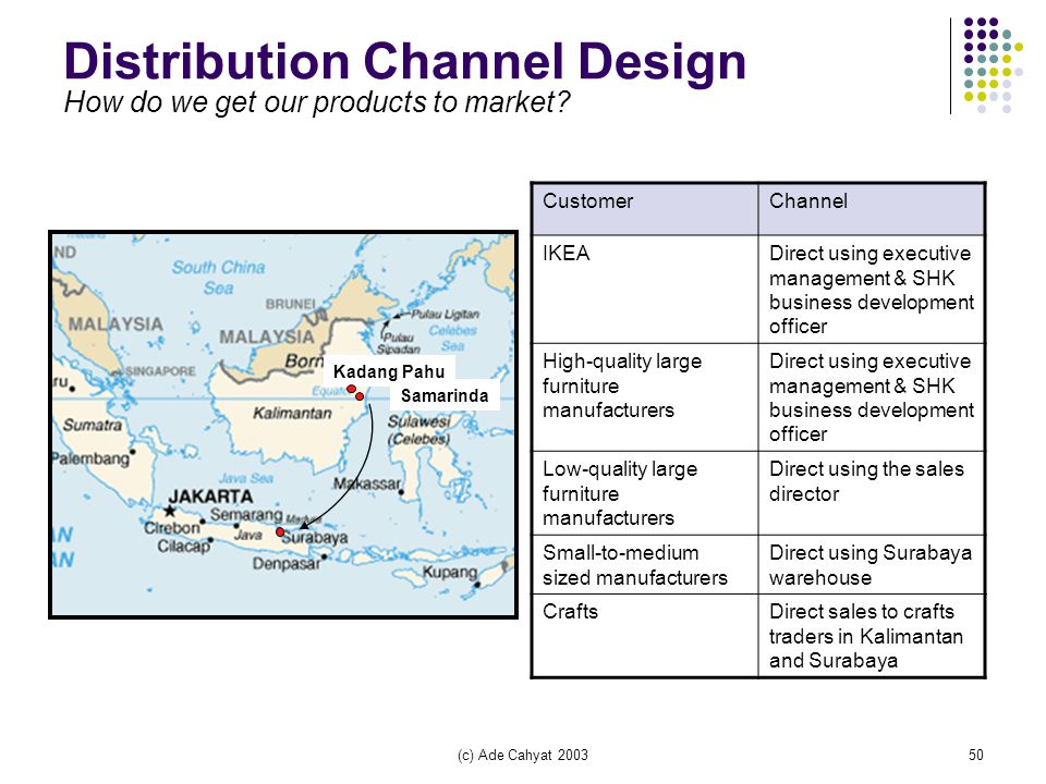 ikea distribution channel Ikea's suppliers are mostly located in low cost nations with close proximity to raw materials and distribution channels the company possesses a big network of suppliers closely attracted to supply chain processes that helps in gaining industrial knowledge continuously and enhances information flow facilitation and operational efficiency.