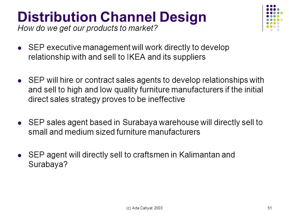 Rattan Agency Business Plan  Ppt Download