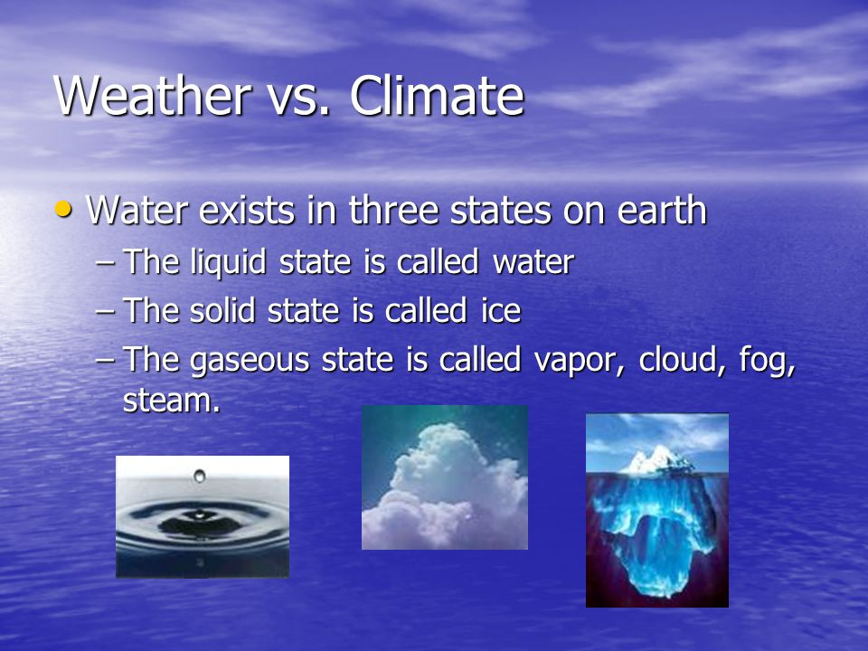 Weather vs. Climate Water exists in three states on earth