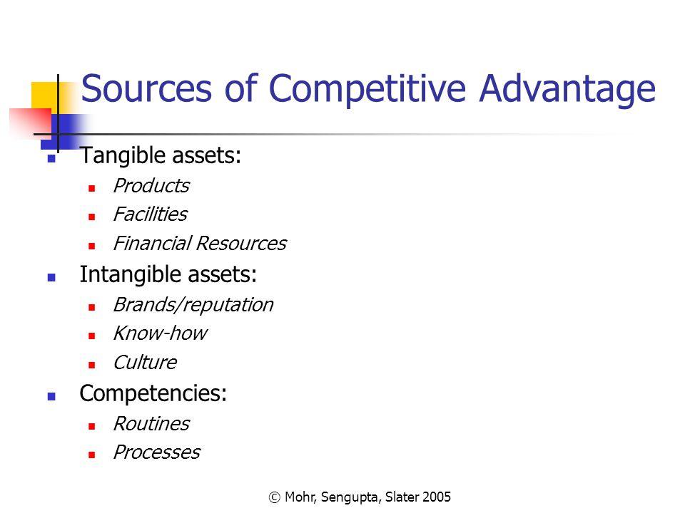 sources of competitive advantage pdf